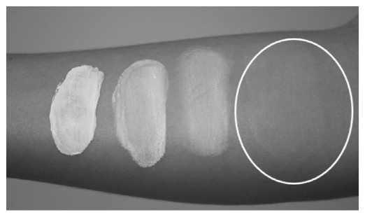 surface treated titanium dioxide nanoparticles as inorganic uv filters in sunscreen products