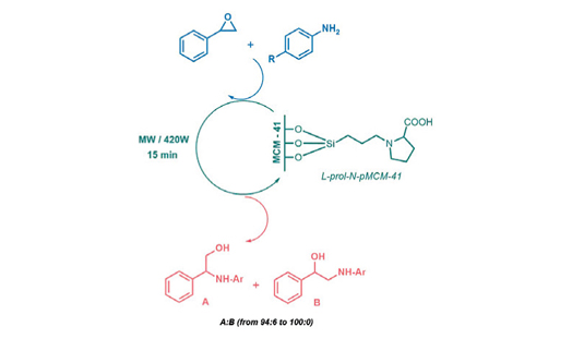 An organic–inorganic hybrid material was synthesized via two steps by covalently anchoring N-functionalized proline derivative into the pore channels of MCM-41 silica
